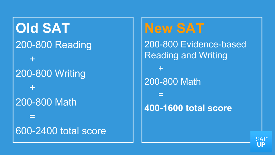 sat essay how much is it worth Even so, the new sat is much more deserving of the scorn it will receive than its predecessors were and it could even become dangerous if it plays a major role in changing our view of what college should be.